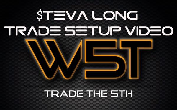 image of TEVA long trade setup header