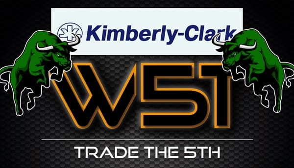 image of KMB stocks signals video header