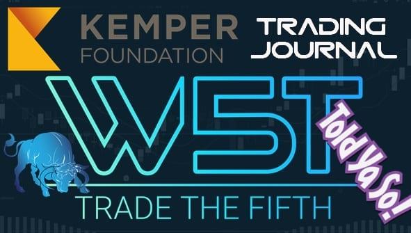 image of KMPR stocks swing trading journal header