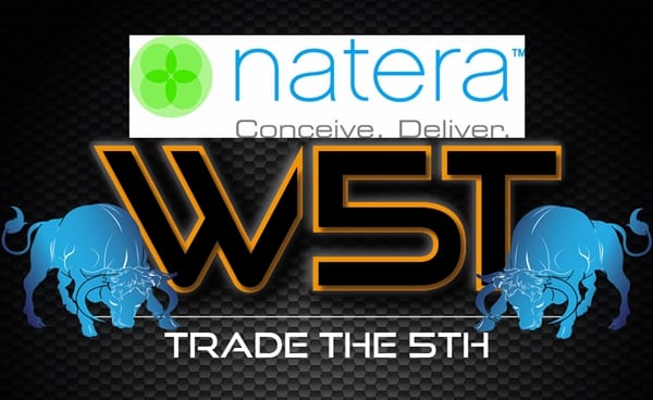 image of NTRA stocks signals video header