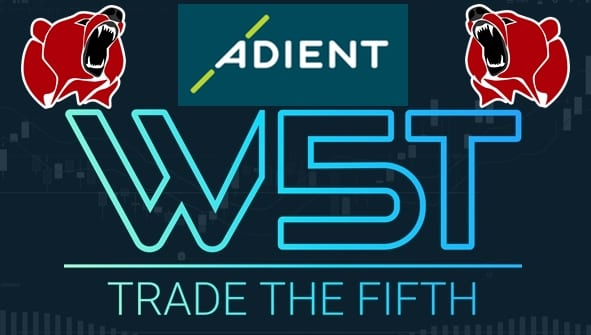 image of ADNT stocks signals video header