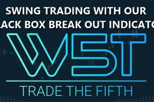 sWING TRADING WITH bbbo