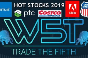Hot Stocks 2019 Header