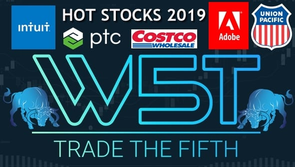 image of hot stocks 2019 video analysis header