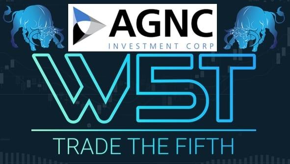 image of AGNC stocks signals video header