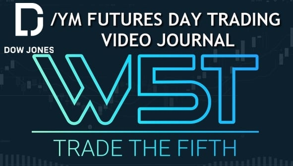 image of dow jones emini day trading video journal