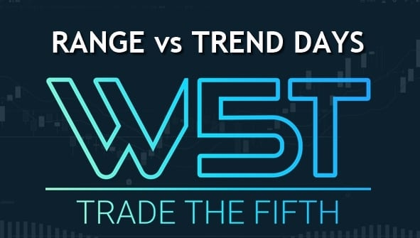 image of futures trading range vs trend days video header