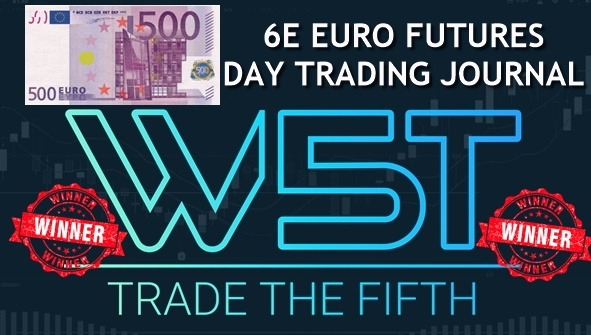 image of 6E Euro Futures day trading video header