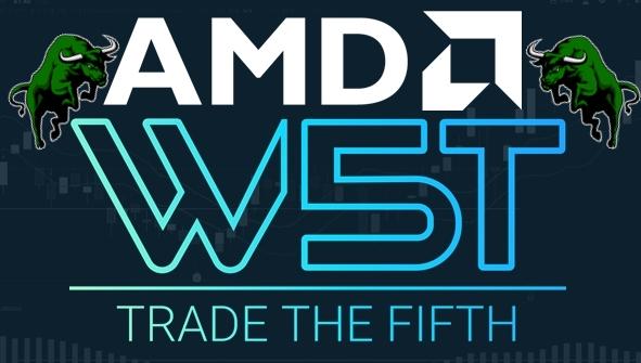 image of AMD stock signals video header