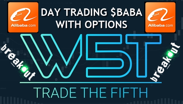 day trading stocks with options video journal header