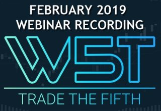 February 2019 – Elliott Wave Indicators Going Back to Basics