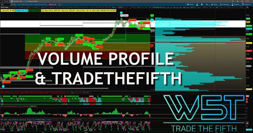 Volume Profile & TradeTheFifth When Trading Futures - Trade