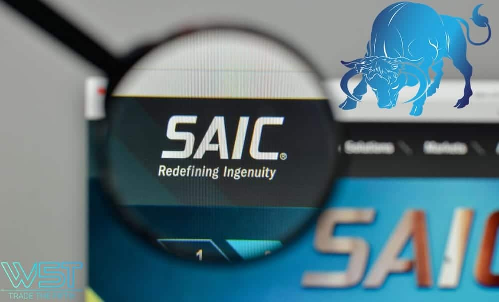 image of SAIC stock signals video header
