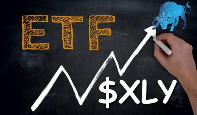 image of XLY ETF trading journal video heaer