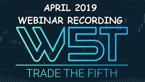 image of april webinar recording combining trading indicators