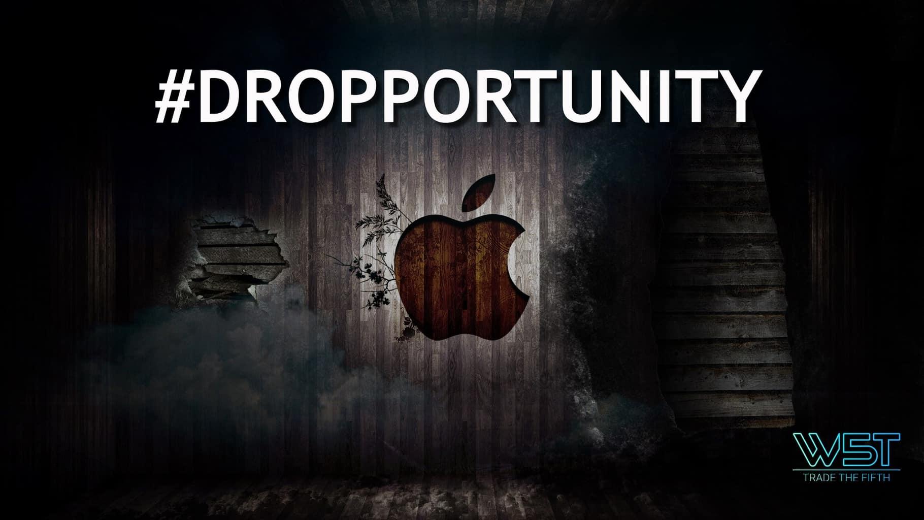 image of tradingview elliott wave AAPL Dropportunity header